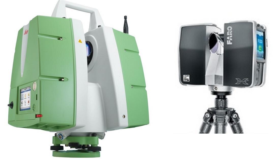 Survey camera.