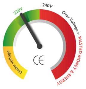 voltage meter image