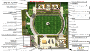 Landscaping Blueprints newsletter