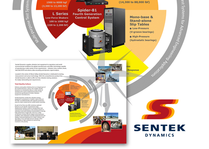 Creative design & development of website for Sentek Dynamics