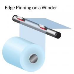 EDGE PINNING ON WINDER OR CAST ON FILM LINE