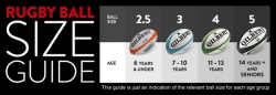 RUGBY BALL SIZE GUIDE