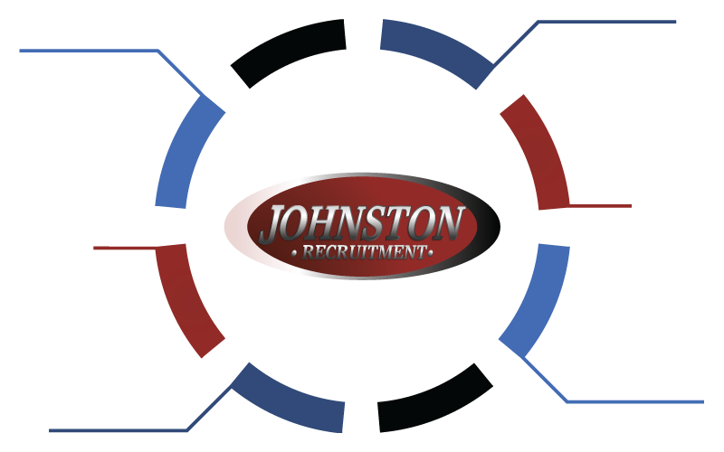 Des Johnston Recruitment Ltd Dial