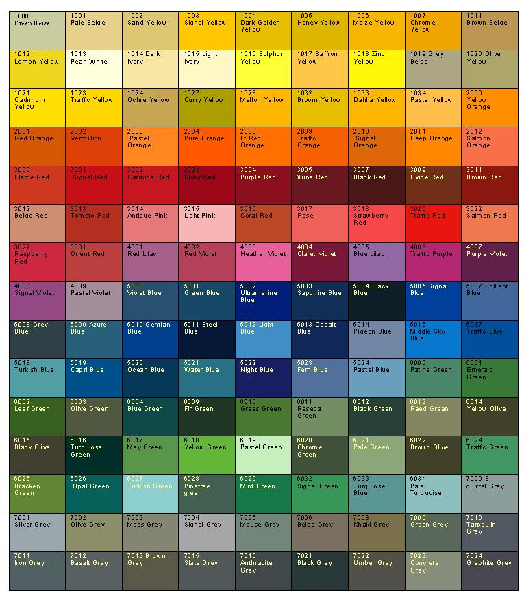 Ral Colour Chart Vulcan Powder Coating Blast Cleaning